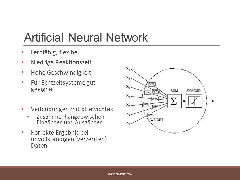 Artificial Neural Network Lernfähig, flexibel Niedrige Reaktionszeit Hohe Geschwindigkeit Für Echtzeitsysteme gut geeignet Verbindungen mit «Gewichte»