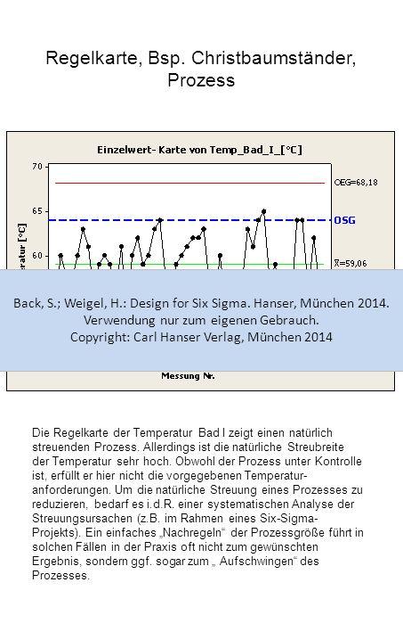 Regelkarte, Bsp. Christbaumständer, Prozess Die Regelkarte der Temperatur Bad I zeigt einen natürlich streuenden Prozess. Allerdings ist die natürlich