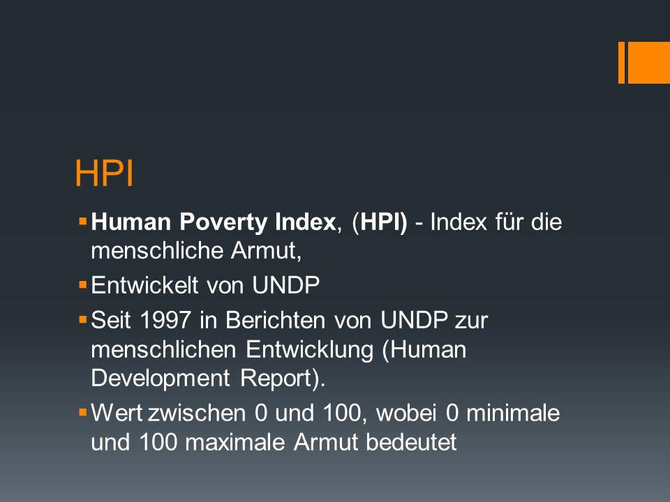 HPI  Human Poverty Index, (HPI) - Index für die menschliche Armut,  Entwickelt von UNDP  Seit 1997 in Berichten von UNDP zur menschlichen Entwicklung (Human Development Report).
