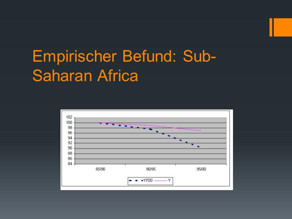 Empirischer Befund: Sub- Saharan Africa