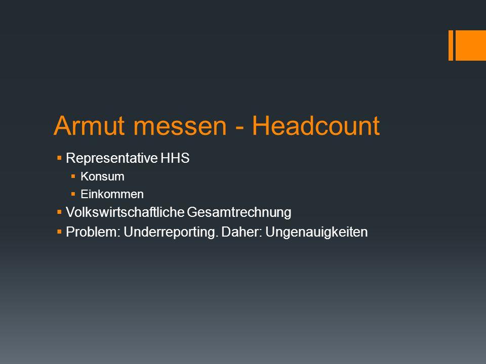 Armut messen - Headcount  Representative HHS  Konsum  Einkommen  Volkswirtschaftliche Gesamtrechnung  Problem: Underreporting.