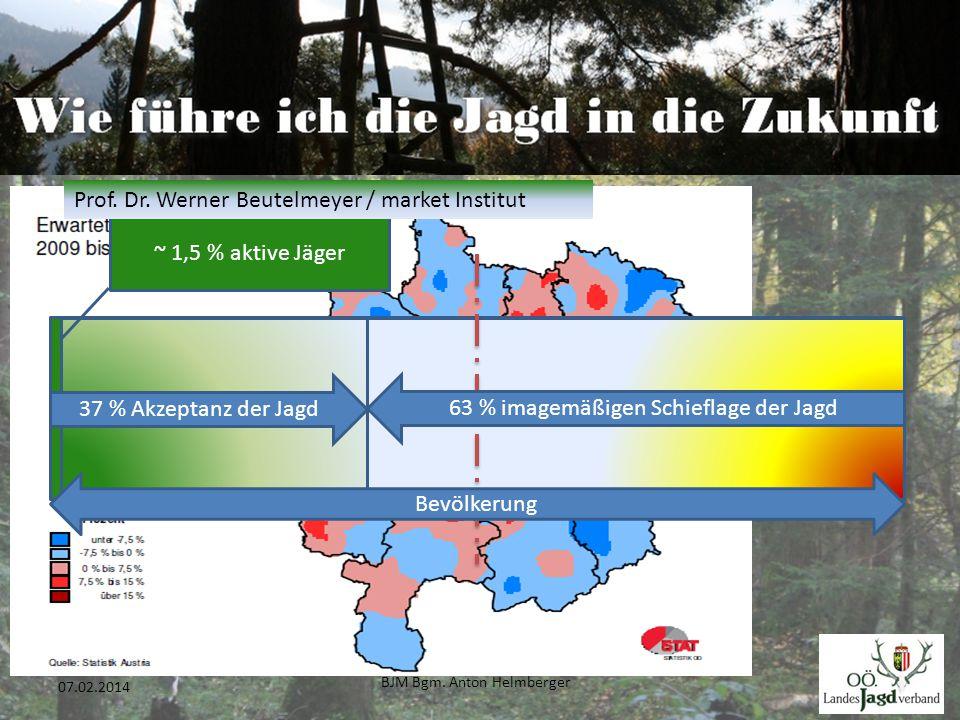 BJM Bgm. Anton Helmberger 12 07.02.2014 ~ 1,5 % aktive Jäger Bevölkerung 37 % Akzeptanz der Jagd 63 % imagemäßigen Schieflage der Jagd Prof. Dr. Werne