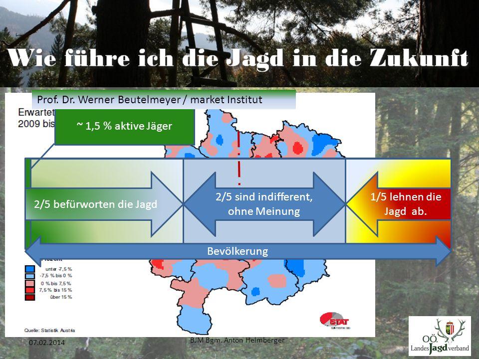 BJM Bgm. Anton Helmberger 13 07.02.2014 ~ 1,5 % aktive Jäger 2/5 befürworten die Jagd 1/5 lehnen die Jagd ab. Bevölkerung 2/5 sind indifferent, ohne M