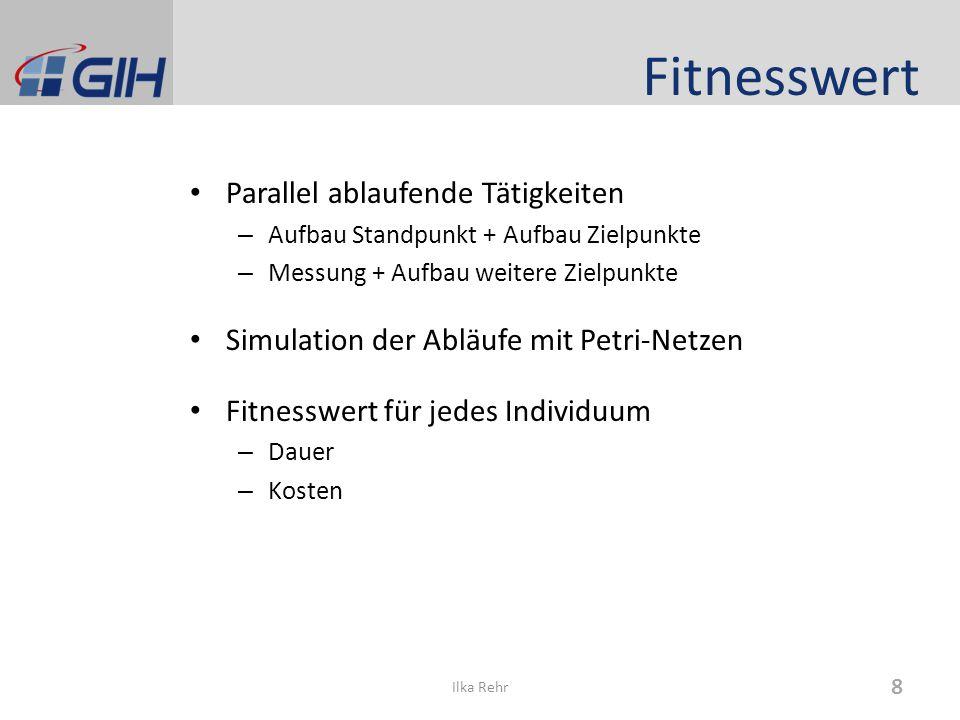 Fitnesswert Parallel ablaufende Tätigkeiten – Aufbau Standpunkt + Aufbau Zielpunkte – Messung + Aufbau weitere Zielpunkte Simulation der Abläufe mit P