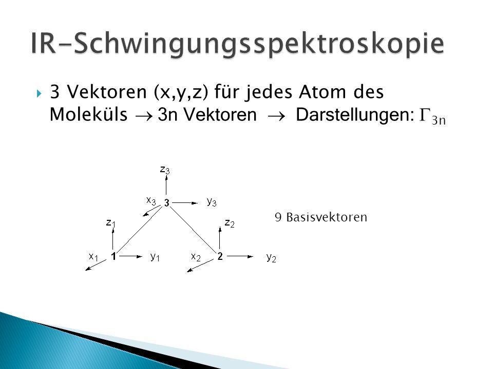  3 Vektoren (x,y,z) für jedes Atom des Moleküls  3n Vektoren   Darstellungen:  3n 9 Basisvektoren