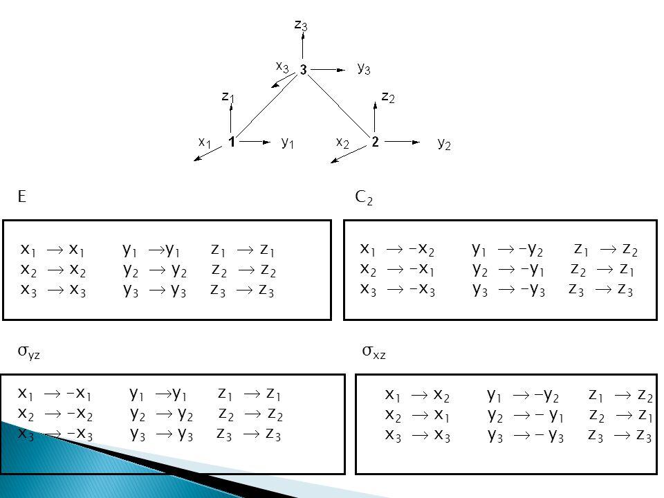 x 1  x 1 y 1  y 1 z 1  z 1 x 2  x 2 y 2  y 2 z 2  z 2 x 3  x 3 y 3  y 3 z 3  z 3 x 1  -x 2 y 1  -y 2 z 1  z 2 x 2  -x 1 y 2  -y 1 z 2 