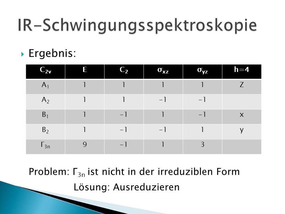  Ergebnis: C 2v EC2C2 σ xz σ yz h=4 A1A1 1111Z A2A2 11 B1B1 1 1 x B2B2 1 1y Γ 3n 913 Problem: Γ 3n ist nicht in der irreduziblen Form Lösung: Ausredu