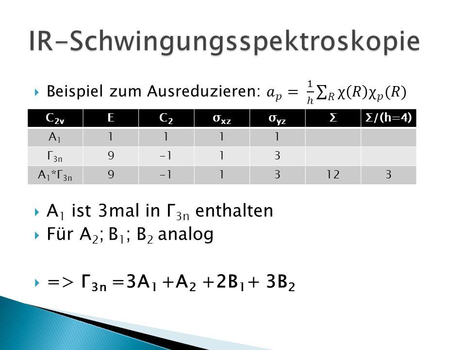 C 2v EC2C2 σ xz σ yz ΣΣ/(h=4) A1A1 1111 Γ 3n 913 A 1 *Γ 3n 913123