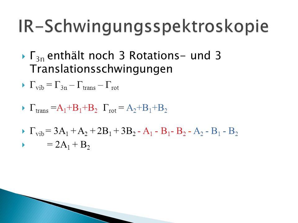  Γ 3n enthält noch 3 Rotations- und 3 Translationsschwingungen  Γ vib = Γ 3n – Γ trans – Γ rot  Γ trans =A 1 +B 1 +B 2 Γ rot = A 2 +B 1 +B 2  Γ vi