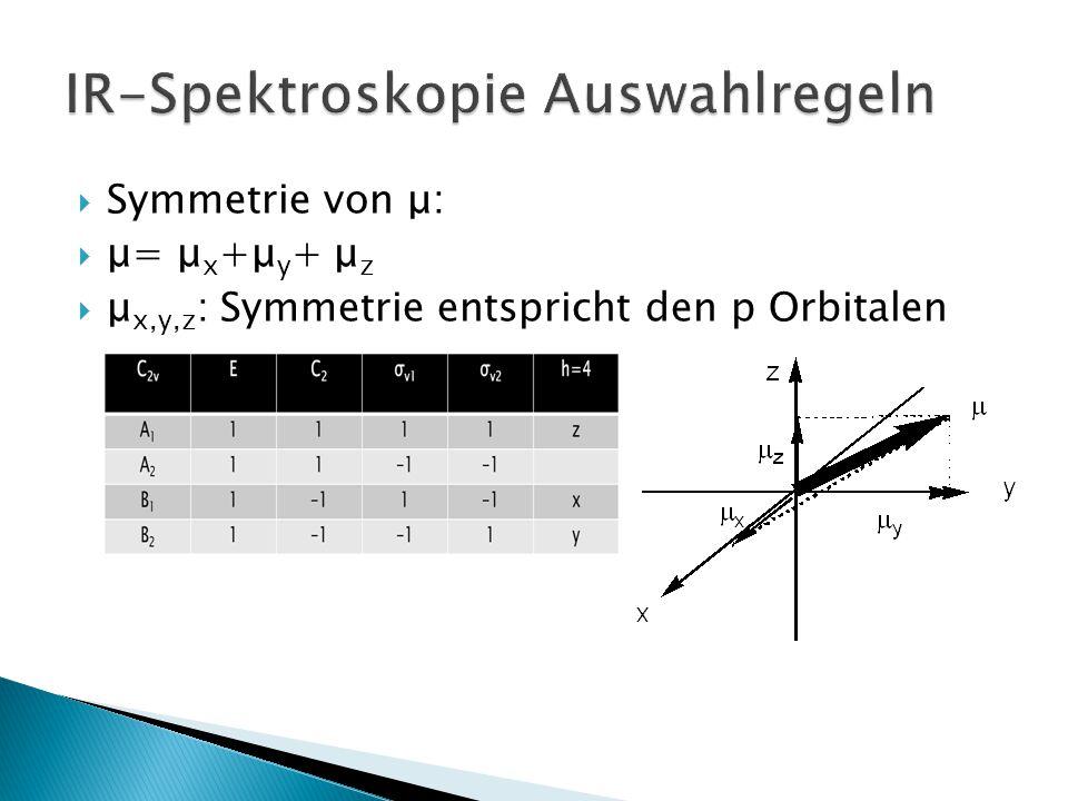  Symmetrie von μ:  μ= μ x +μ y + μ z  μ x,y,z : Symmetrie entspricht den p Orbitalen