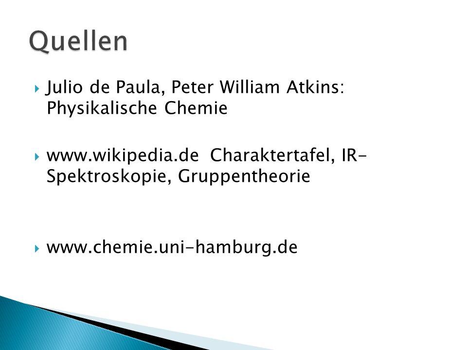  Julio de Paula, Peter William Atkins: Physikalische Chemie  www.wikipedia.de Charaktertafel, IR- Spektroskopie, Gruppentheorie  www.chemie.uni-ham
