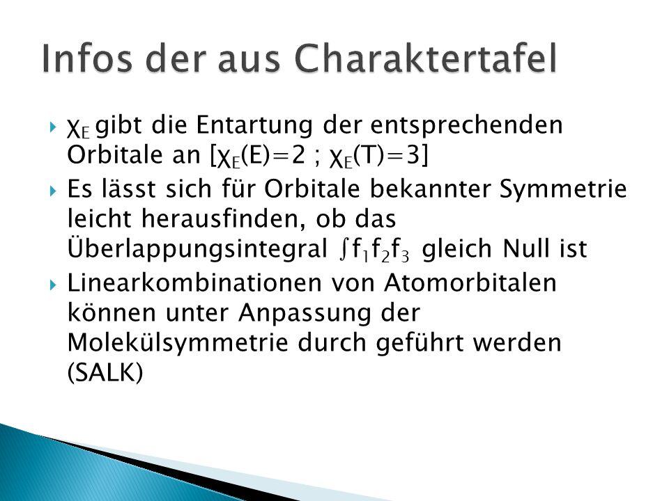  χ E gibt die Entartung der entsprechenden Orbitale an [χ E (E)=2 ; χ E (T)=3]  Es lässt sich für Orbitale bekannter Symmetrie leicht herausfinden,