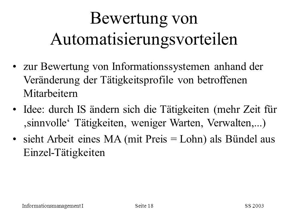 Informationsmanagement ISS 2003Seite 18 zur Bewertung von Informationssystemen anhand der Veränderung der Tätigkeitsprofile von betroffenen Mitarbeite