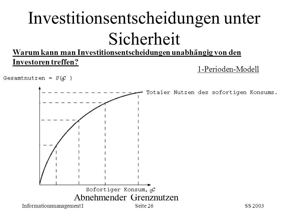 Informationsmanagement ISS 2003Seite 26 Warum kann man Investitionsentscheidungen unabhängig von den Investoren treffen? Abnehmender Grenznutzen 1-Per