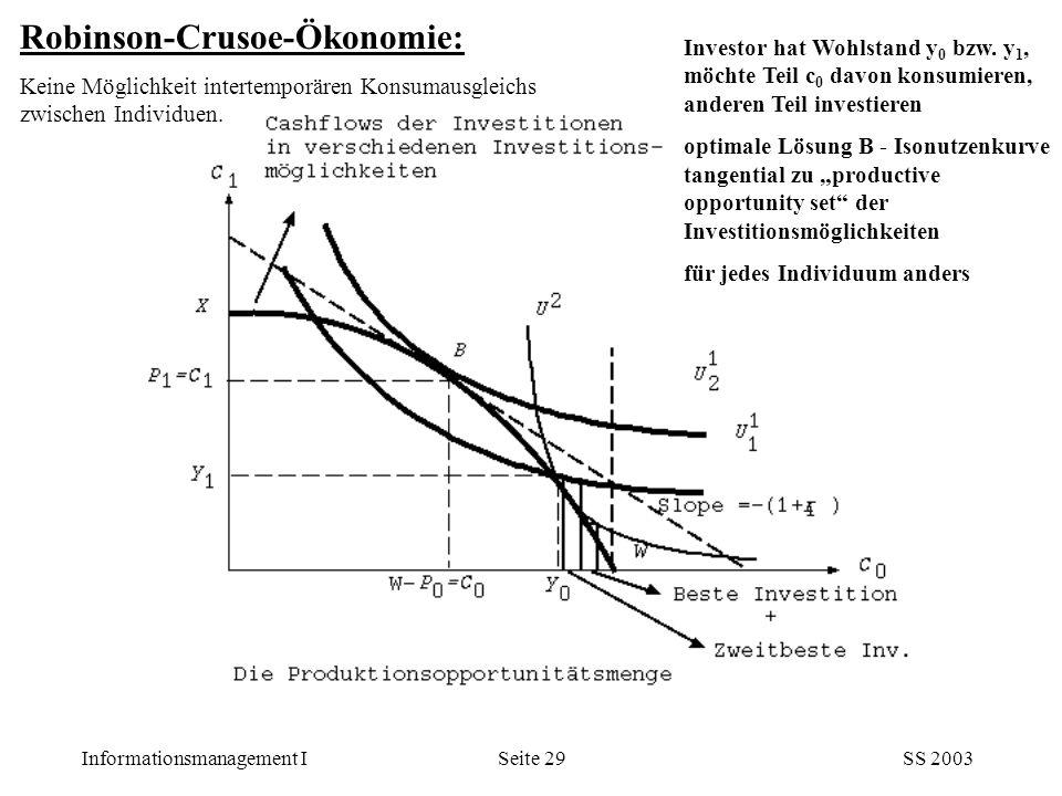 Informationsmanagement ISS 2003Seite 29 Investor hat Wohlstand y 0 bzw. y 1, möchte Teil c 0 davon konsumieren, anderen Teil investieren optimale Lösu