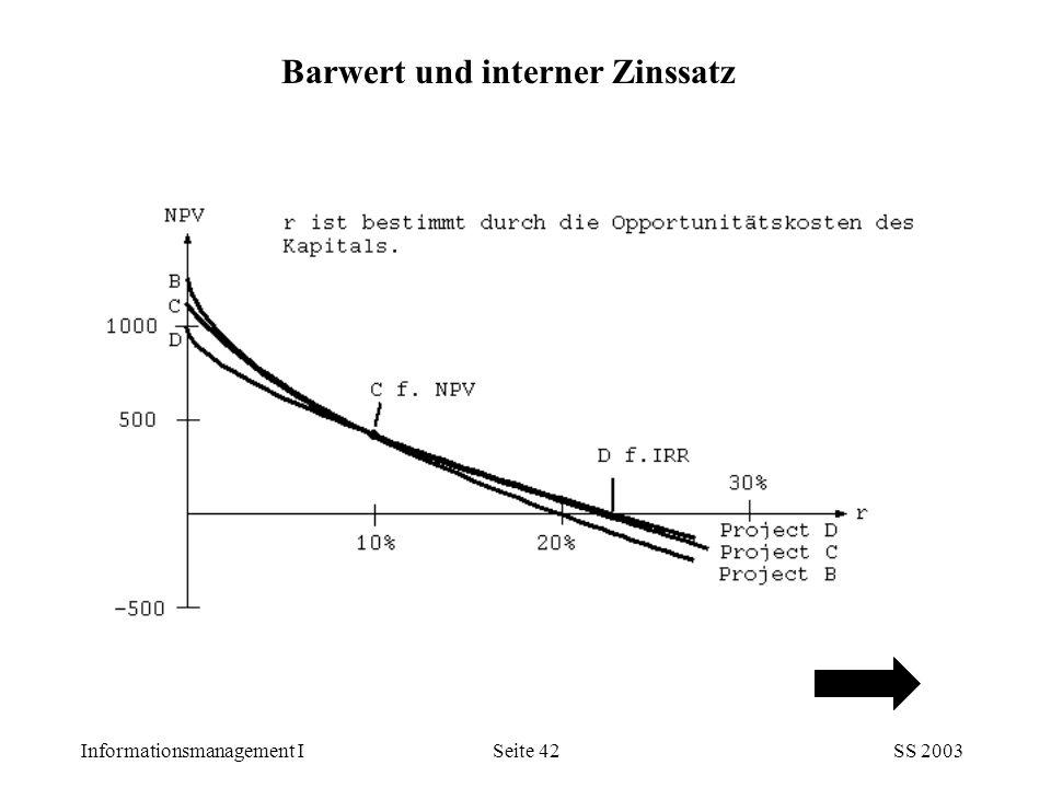 Informationsmanagement ISS 2003Seite 42 Barwert und interner Zinssatz