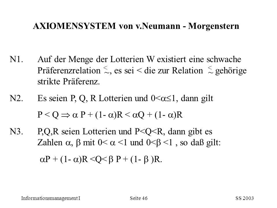 Informationsmanagement ISS 2003Seite 46 AXIOMENSYSTEM von v.Neumann - Morgenstern N1. Auf der Menge der Lotterien W existiert eine schwache Präferenzr