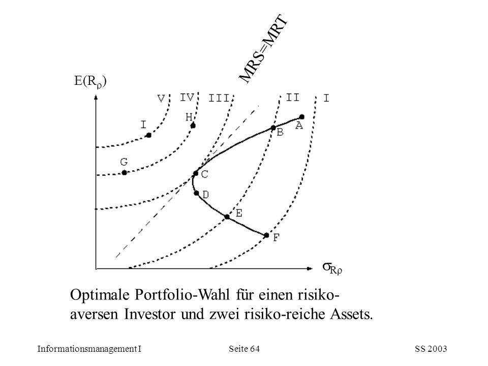 Informationsmanagement ISS 2003Seite 64 Optimale Portfolio-Wahl für einen risiko- aversen Investor und zwei risiko-reiche Assets. E(R ρ ) MRS=MRT  Rρ