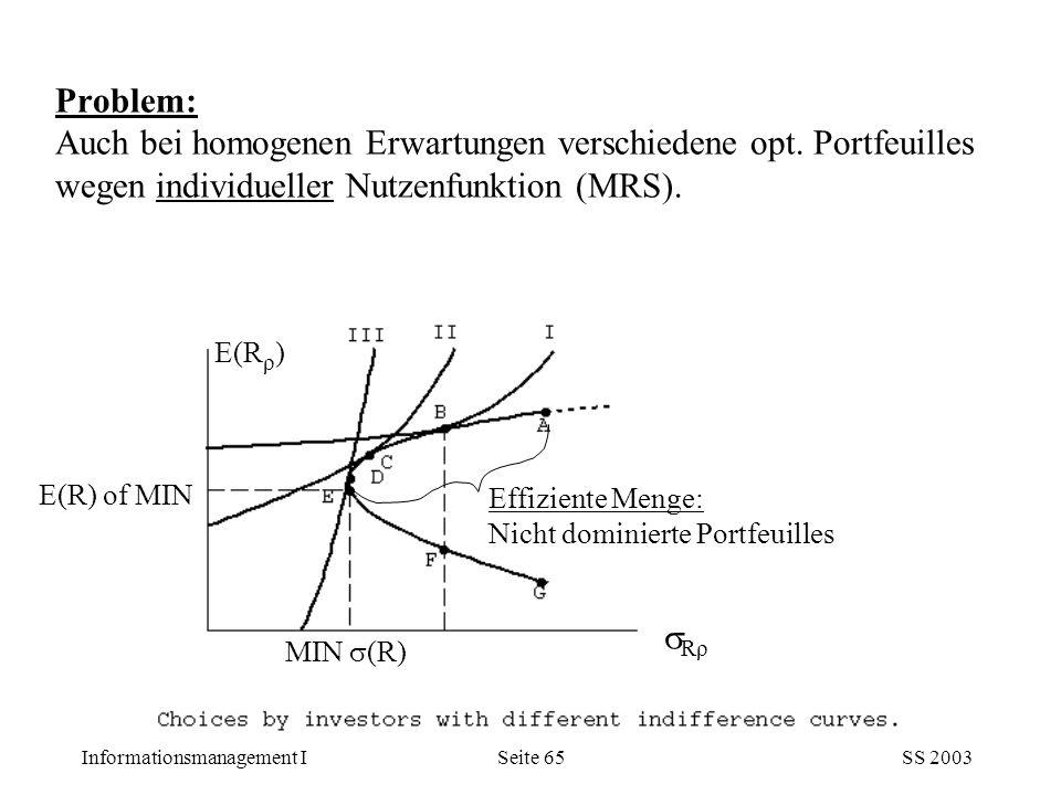 Informationsmanagement ISS 2003Seite 65 Problem: Auch bei homogenen Erwartungen verschiedene opt. Portfeuilles wegen individueller Nutzenfunktion (MRS