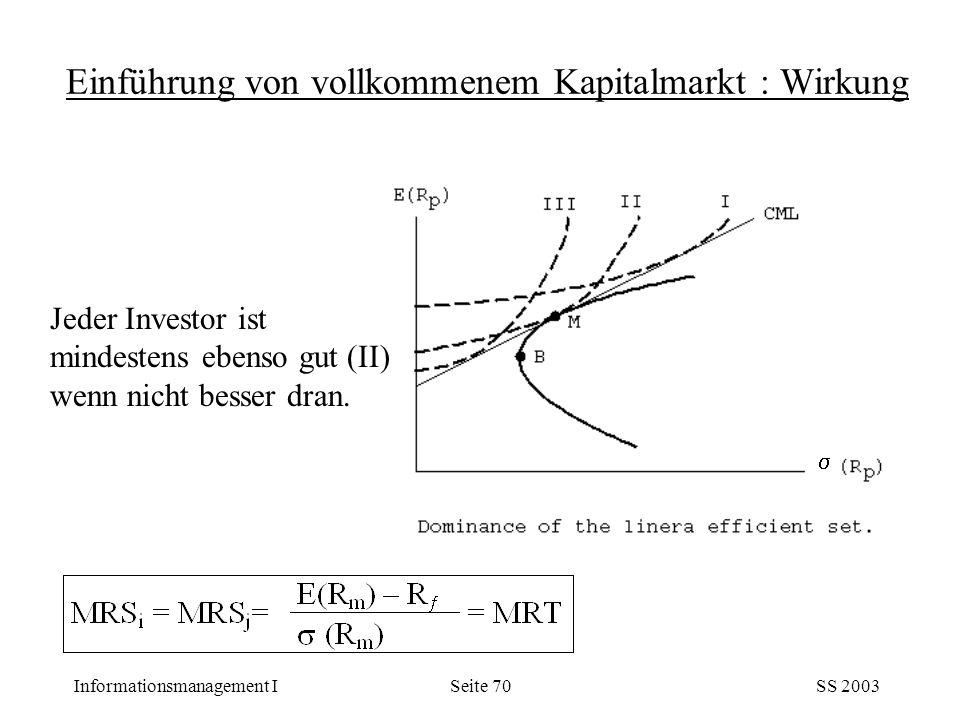 Informationsmanagement ISS 2003Seite 70 Einführung von vollkommenem Kapitalmarkt : Wirkung  Jeder Investor ist mindestens ebenso gut (II) wenn nicht