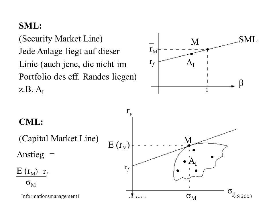Informationsmanagement ISS 2003Seite 81 SML: (Security Market Line) Jede Anlage liegt auf dieser Linie (auch jene, die nicht im Portfolio des eff. Ran