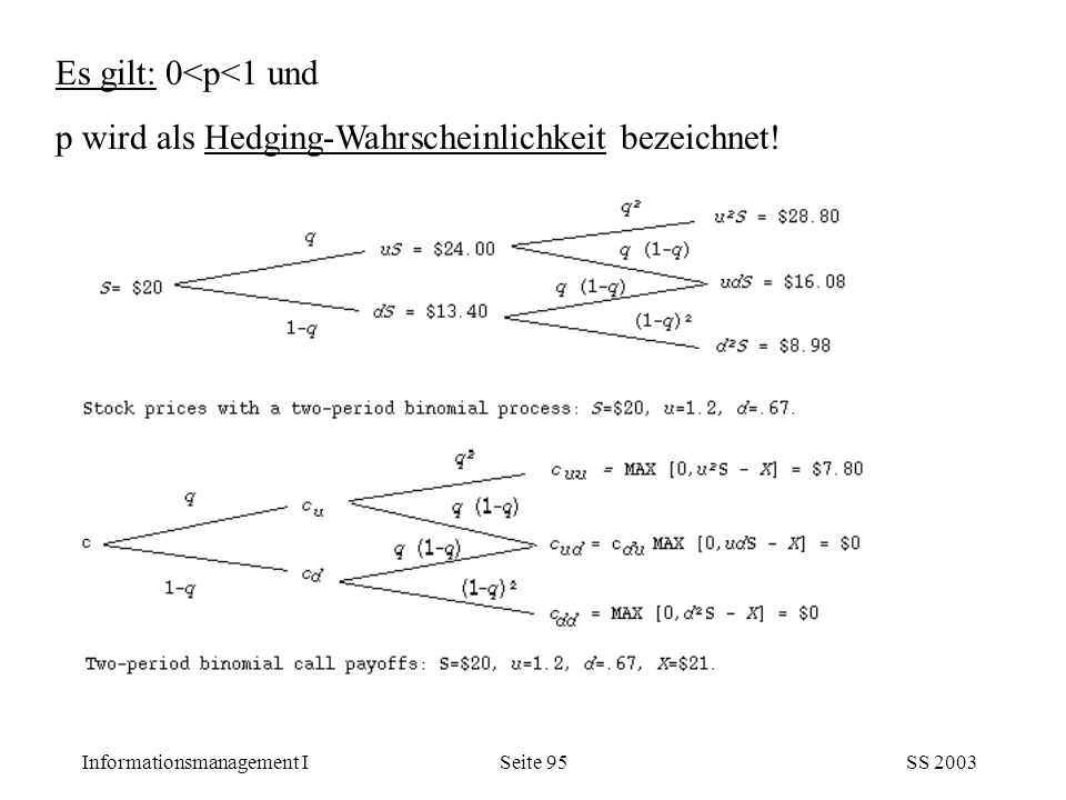 Informationsmanagement ISS 2003Seite 95 Es gilt: 0<p<1 und p wird als Hedging-Wahrscheinlichkeit bezeichnet!