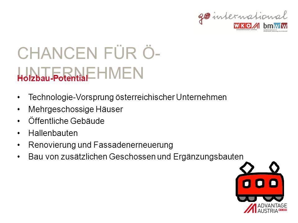 CHANCEN FÜR Ö- UNTERNEHMEN Holzbau-Potential Technologie-Vorsprung österreichischer Unternehmen Mehrgeschossige Häuser Öffentliche Gebäude Hallenbaute