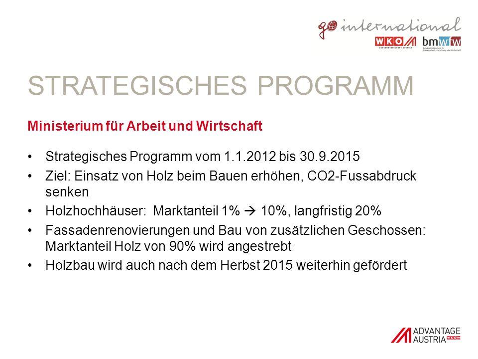 STRATEGISCHES PROGRAMM Ministerium für Arbeit und Wirtschaft Strategisches Programm vom 1.1.2012 bis 30.9.2015 Ziel: Einsatz von Holz beim Bauen erhöh