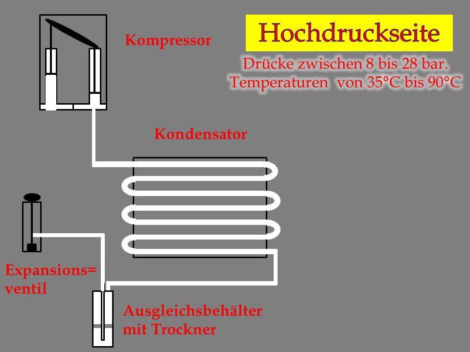 Kompressor Kondensator Ausgleichsbehälter mit Trockner Expansions= ventil