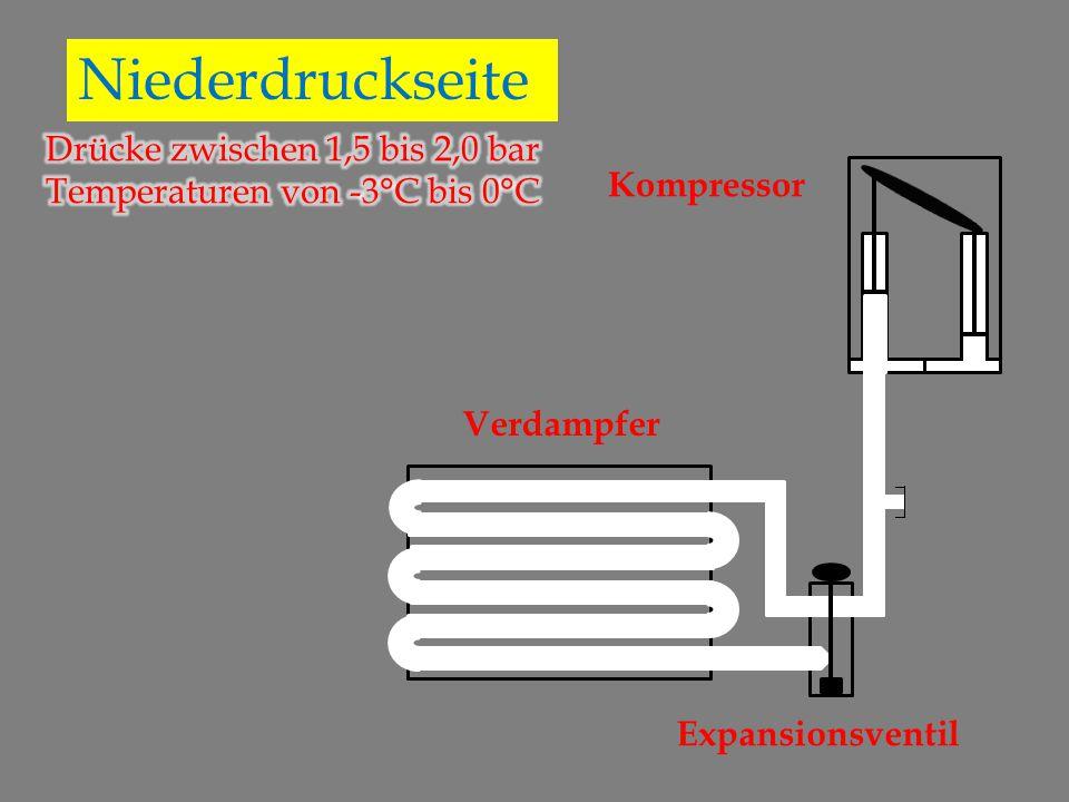 Kompressor Expansionsventil Verdampfer Niederdruckseite