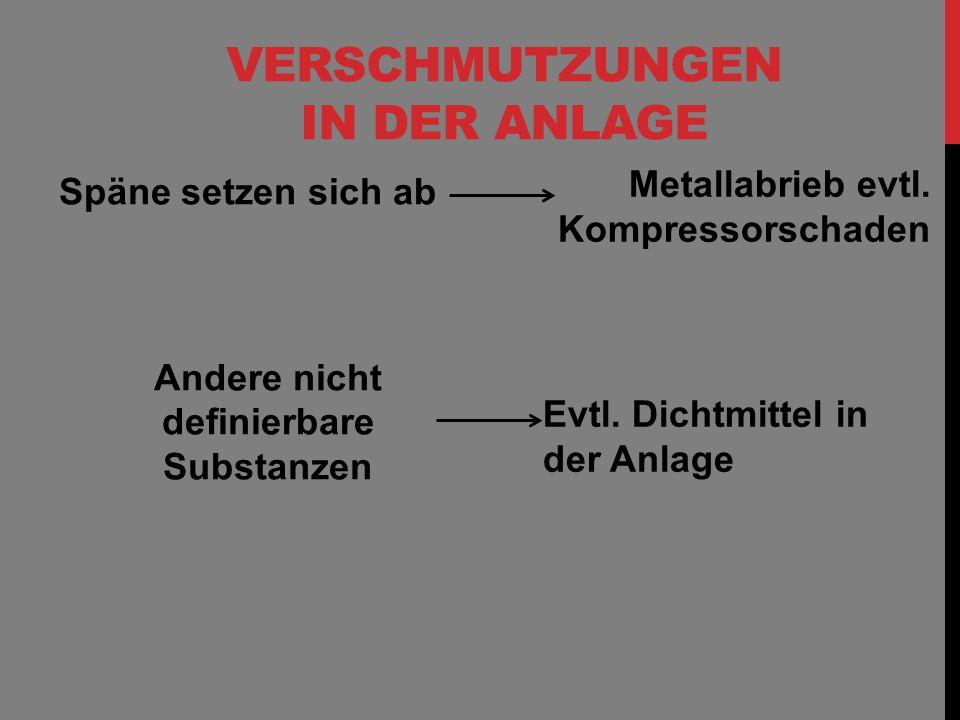 VERSCHMUTZUNGEN IN DER ANLAGE Späne setzen sich ab Andere nicht definierbare Substanzen Metallabrieb evtl. Kompressorschaden Evtl. Dichtmittel in der