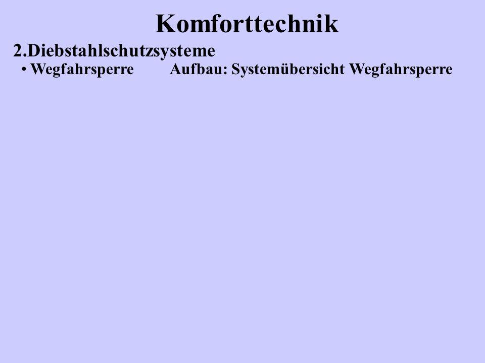 Komforttechnik 2.Diebstahlschutzsysteme Wegfahrsperre Aufbau: Systemübersicht Wegfahrsperre