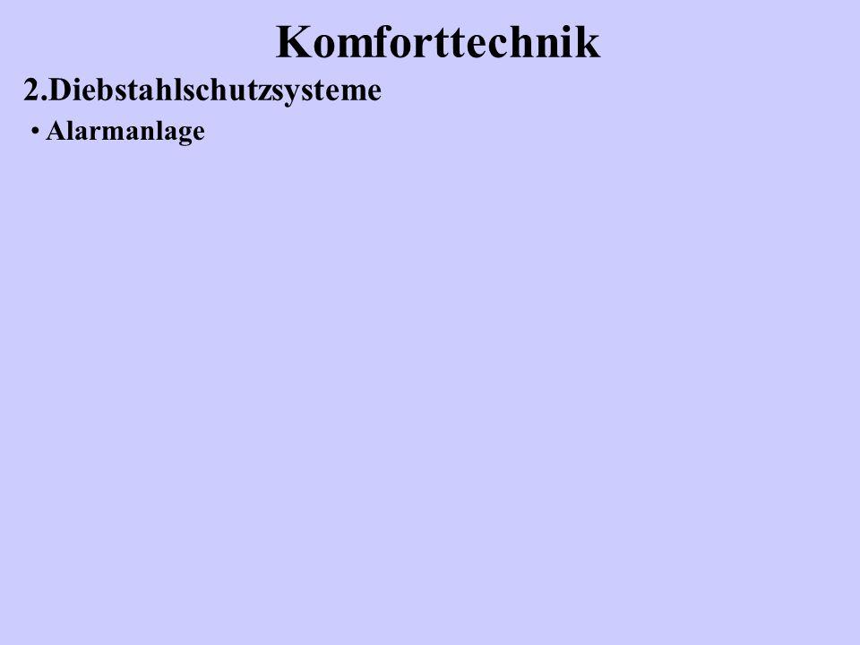 Komforttechnik 2.Diebstahlschutzsysteme Alarmanlage