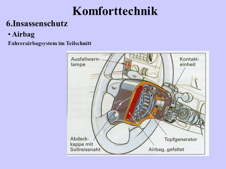 Komforttechnik 6.Insassenschutz Airbag Fahrerairbagsystem im Teilschnitt