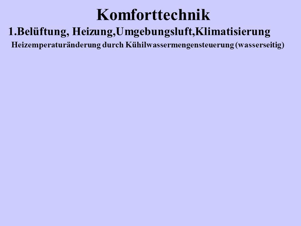 Komforttechnik 1.Belüftung, Heizung,Umgebungsluft,Klimatisierung Heizemperaturänderung durch Kühilwassermengensteuerung (wasserseitig)