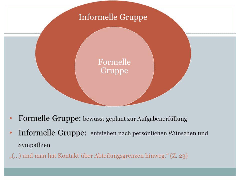 dd Informelle Gruppe Formelle Gruppe Formelle Gruppe: bewusst geplant zur Aufgabenerfüllung Informelle Gruppe: entstehen nach persönlichen Wünschen un