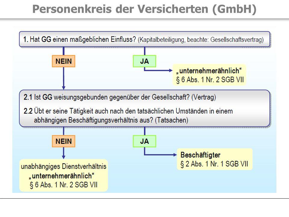 Personenkreis der Versicherten (GmbH)