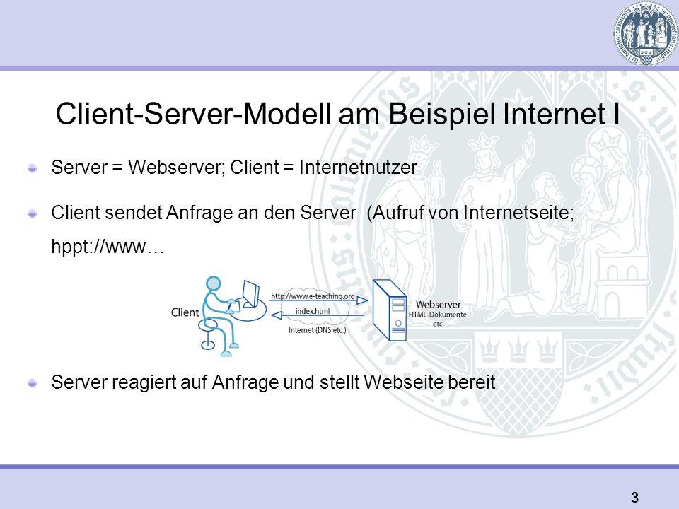 Client-Server-Modell am Beispiel Internet I Server = Webserver; Client = Internetnutzer Client sendet Anfrage an den Server (Aufruf von Internetseite; hppt://www… Server reagiert auf Anfrage und stellt Webseite bereit 3