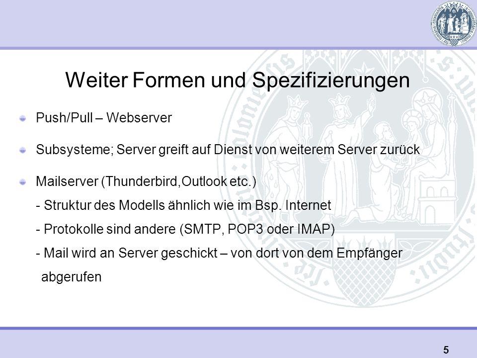 Weiter Formen und Spezifizierungen Push/Pull – Webserver Subsysteme; Server greift auf Dienst von weiterem Server zurück Mailserver (Thunderbird,Outlook etc.) - Struktur des Modells ähnlich wie im Bsp.