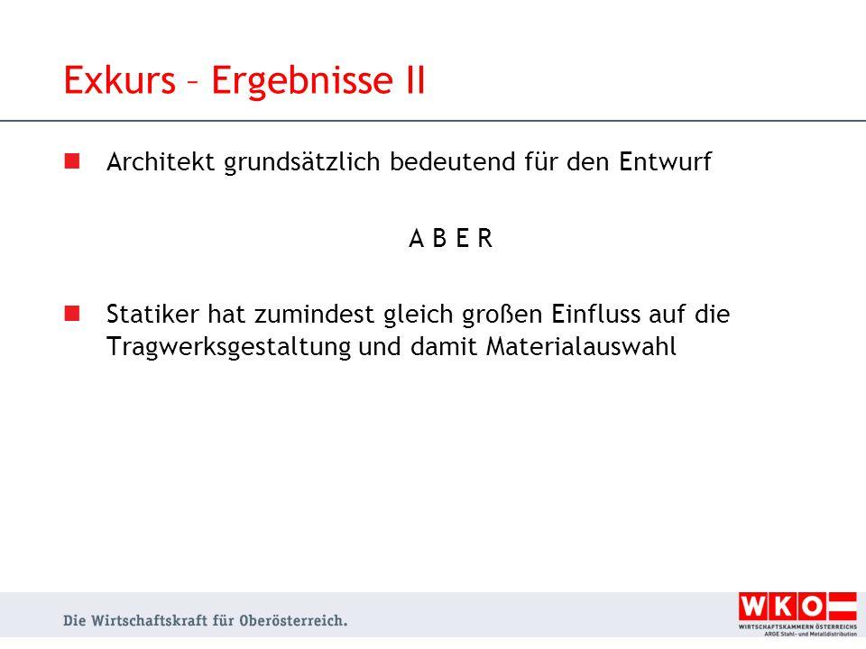 Exkurs – Ergebnisse II Architekt grundsätzlich bedeutend für den Entwurf A B E R Statiker hat zumindest gleich großen Einfluss auf die Tragwerksgestaltung und damit Materialauswahl
