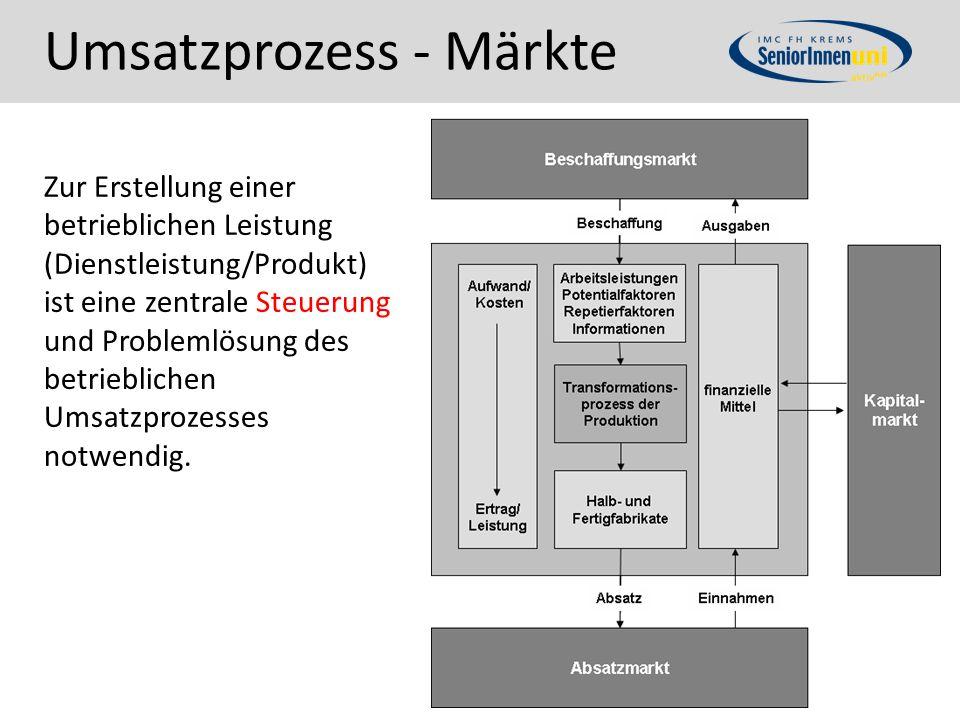 Umsatzprozess - Märkte Zur Erstellung einer betrieblichen Leistung (Dienstleistung/Produkt) ist eine zentrale Steuerung und Problemlösung des betrieblichen Umsatzprozesses notwendig.