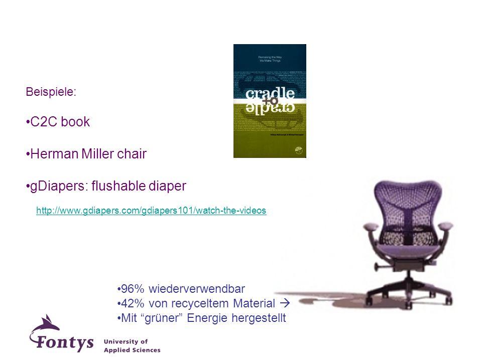 Beispiele: C2C book Herman Miller chair gDiapers: flushable diaper http://www.gdiapers.com/gdiapers101/watch-the-videos 96% wiederverwendbar 42% von r