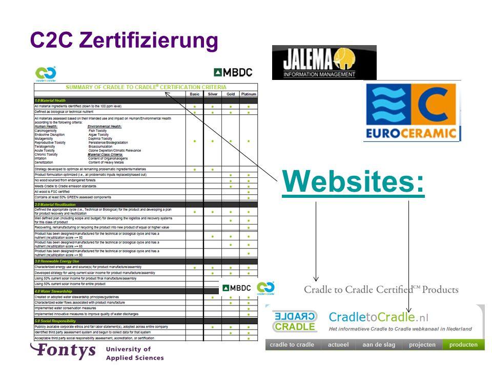 C2C Zertifizierung Websites: