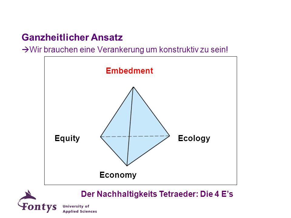 Ganzheitlicher Ansatz  Wir brauchen eine Verankerung um konstruktiv zu sein! Der Nachhaltigkeits Tetraeder: Die 4 E's Equity Embedment Ecology Econom