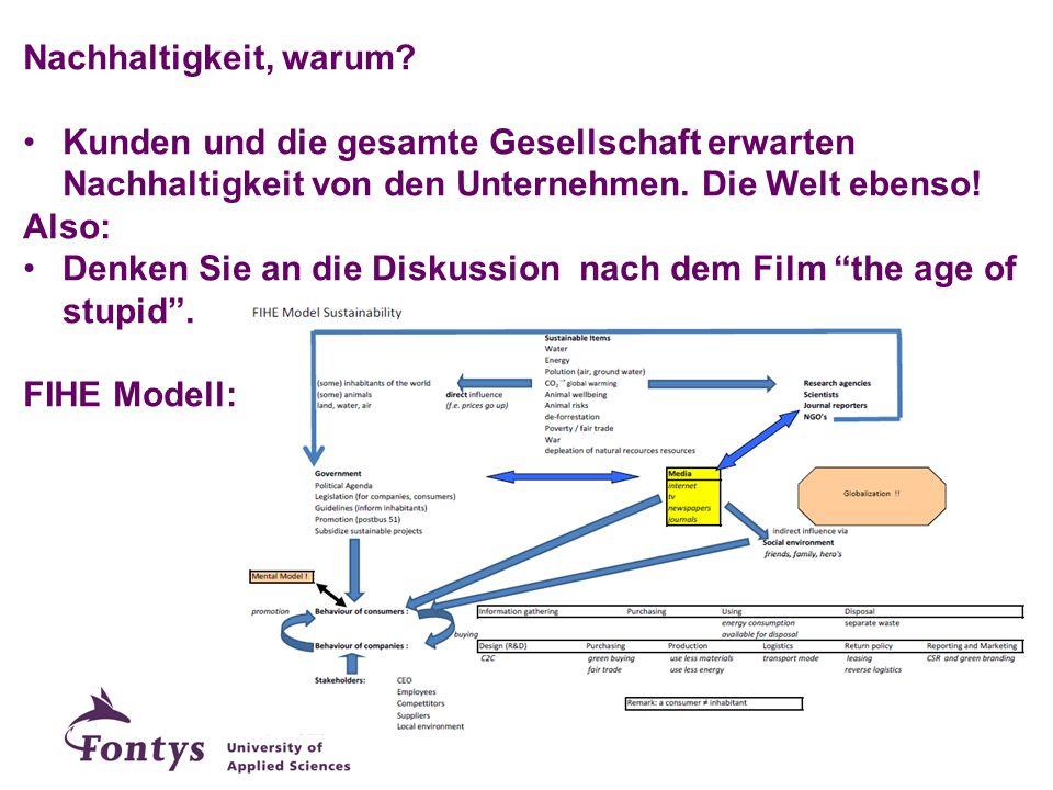 w website of EPEAEPEA Biologischer versus Technischer Kreislauf