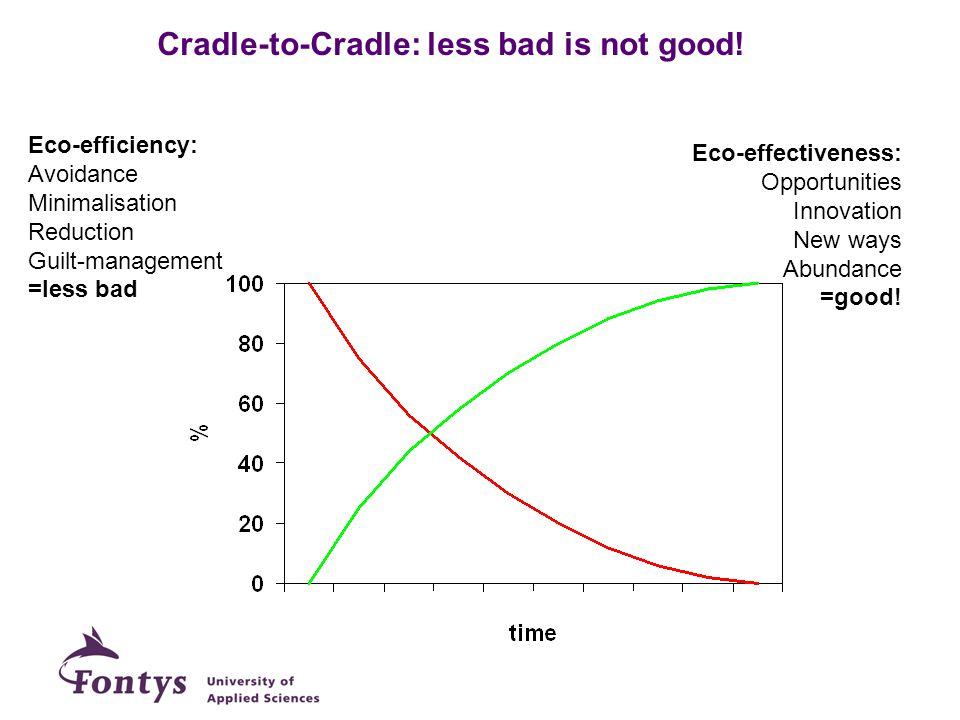 Umsetzung von C2C: 4 goldene Regeln/Prinzipien für C2C