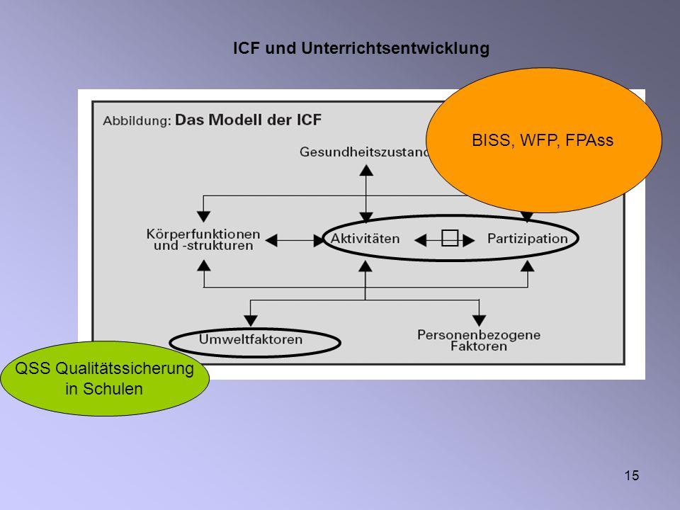 15 ICF und Unterrichtsentwicklung BISS, WFP, FPAss QSS Qualitätssicherung in Schulen