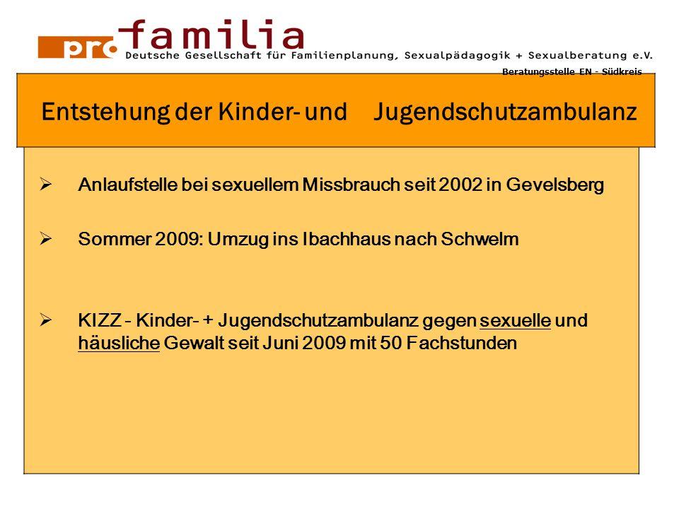 GG 1  Anlaufstelle bei sexuellem Missbrauch seit 2002 in Gevelsberg  Sommer 2009: Umzug ins Ibachhaus nach Schwelm  KIZZ - Kinder- + Jugendschutzam