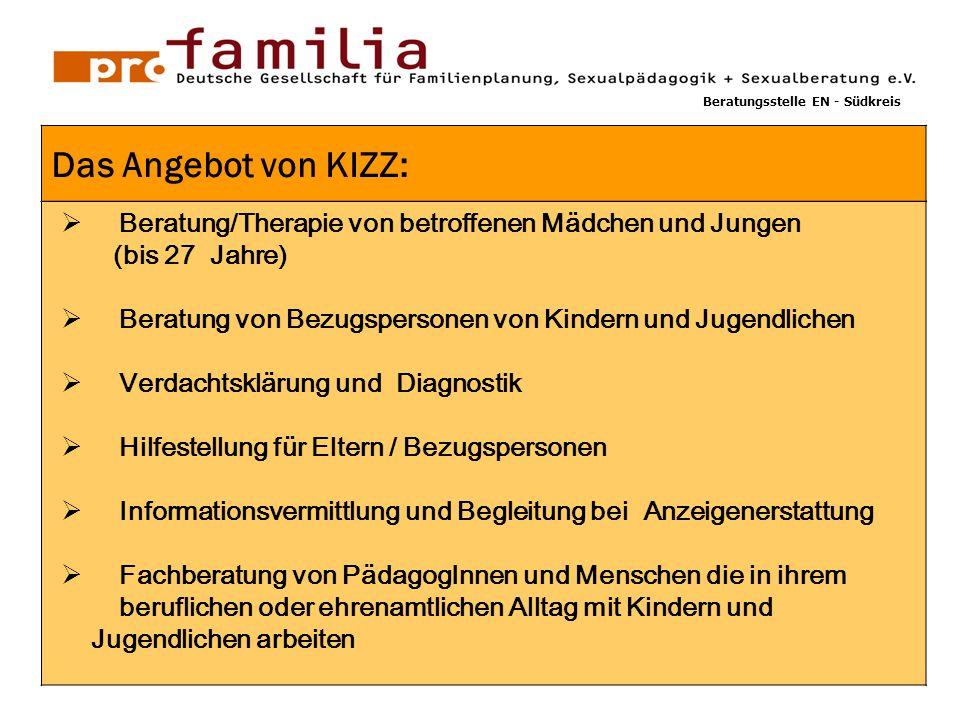 GG 1  Beratung/Therapie von betroffenen Mädchen und Jungen (bis 27 Jahre)  Beratung von Bezugspersonen von Kindern und Jugendlichen  Verdachtskläru