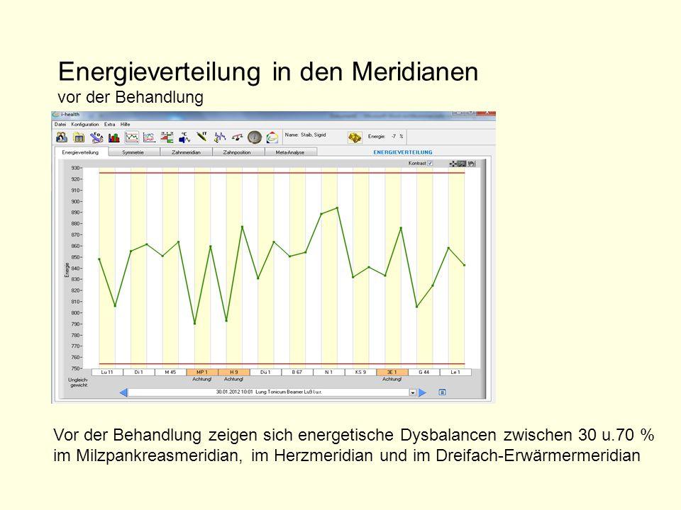 Energieverteilung in den Meridianen vor der Behandlung Vor der Behandlung zeigen sich energetische Dysbalancen zwischen 30 u.70 % im Milzpankreasmerid